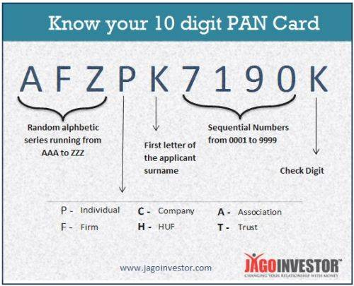 Pan Card Information What Information To Put In The Pan