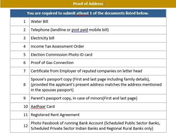 What document can you use as proof document in pan card proof documents required for pan card yadclub Choice Image
